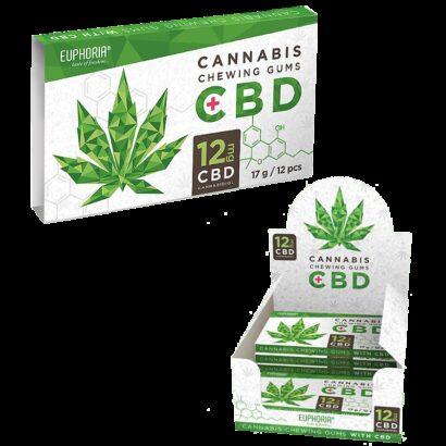 CBD Chewing Gum 12 mg