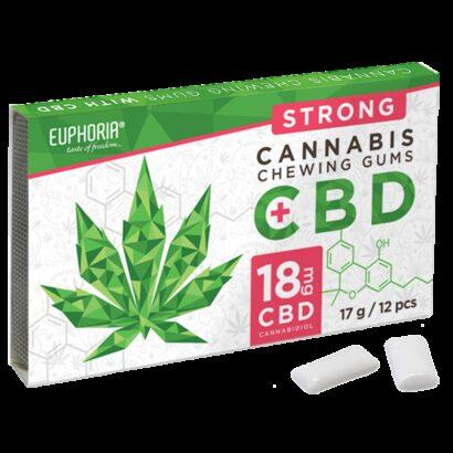 CBD Chewing Gum 18 mg